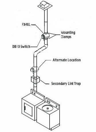 Dryer Booster Fan Wiring Wiring Diagram - Fantech wiring diagram