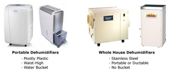 Portable Whole House Dehumidifiers : Whole house vs portable dehumidifiers basement