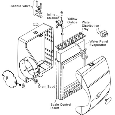 on aprilaire humidifier wiring diagram