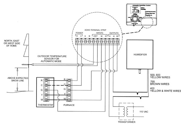 bryant oil furnace wiring diagram wirdig humcclfp1418 wiring diagram get image about wiring diagram