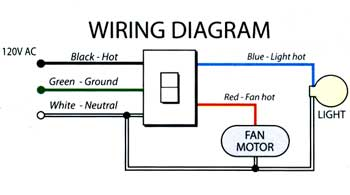 FLD60wiringC buy fantech fan light delay timer switch (fld 60) fantech fld 60 fantech wiring diagrams at aneh.co