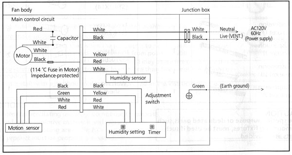 Awesome Exhaust Fan Wiring Diagram Basic Electronics Wiring Diagram Wiring 101 Capemaxxcnl