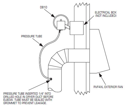 duct booster fan wiring diagram with  on 120vac Relay Wiring Diagram likewise Tld 200 Ps additionally 6 Inch Booster Fan besides 4 Inch Inline Duct Booster Fan in addition Vacuum Blower Motors.