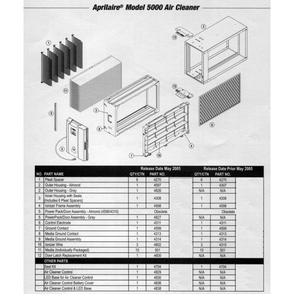 Aprilaire Air Cleaner Parts  U00b7 Whole House Basement