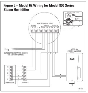 62inset aprilaire 600 wiring diagram wiring diagram and schematic design aprilaire 700 humidifier wiring diagram at aneh.co