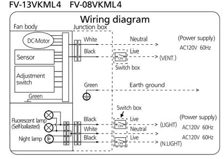 FVML4wiringinset buy panasonic whispergreen continuous operation bathroom fan with Panasonic Car Stereo Wiring Diagram at fashall.co