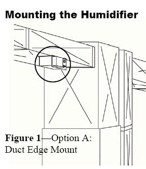 skuttle humidifier wiring diagram wiring diagram. Black Bedroom Furniture Sets. Home Design Ideas